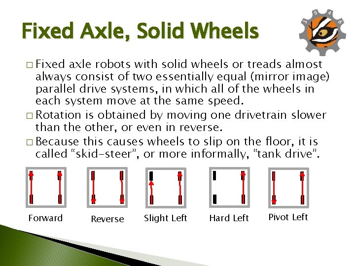 Fixed Axle, Solid Wheels � Fixed axle robots with solid wheels or treads almost