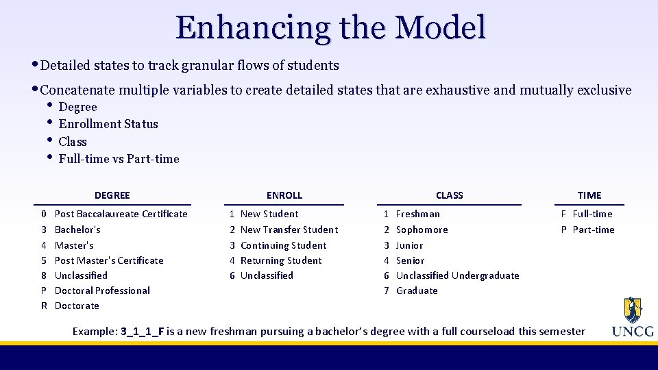 Enhancing the Model • Detailed states to track granular flows of students • Concatenate