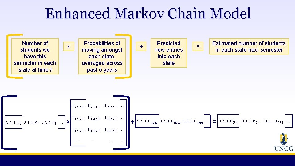 Enhanced Markov Chain Model Number of students we have this semester in each state