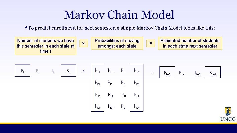 Markov Chain Model • To predict enrollment for next semester, a simple Markov Chain