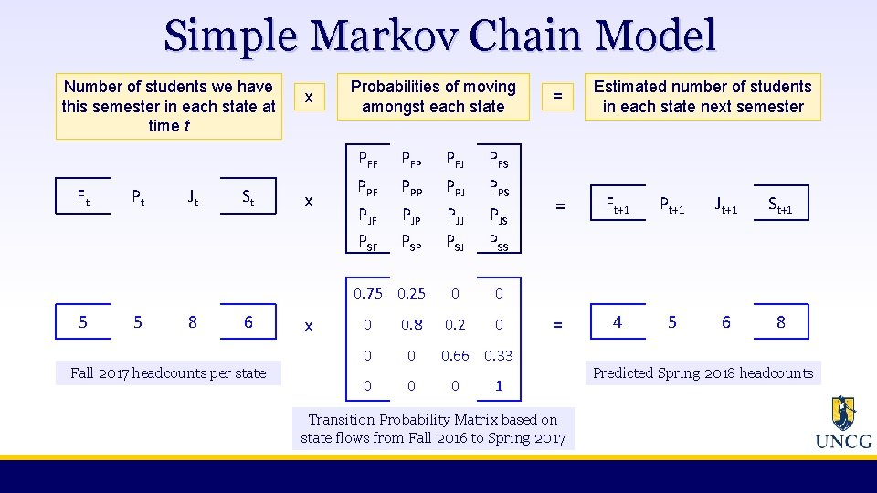 Simple Markov Chain Model Number of students we have this semester in each state
