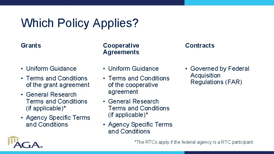 Which Policy Applies? Grants Cooperative Agreements Contracts • Uniform Guidance • Terms and Conditions