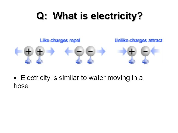 Q: What is electricity? Electricity is similar to water moving in a hose.