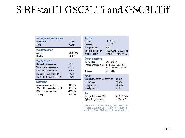 Si. RFstar. III GSC 3 LTi and GSC 3 LTif 10