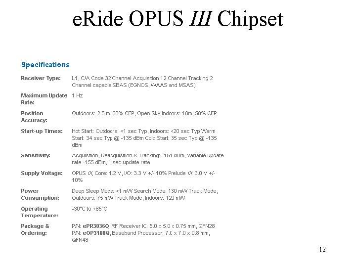 e. Ride OPUS III Chipset 12