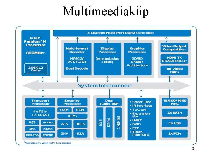 Multimeediakiip 2