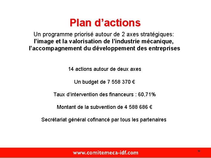 Plan d'actions Un programme priorisé autour de 2 axes stratégiques: l'image et la valorisation