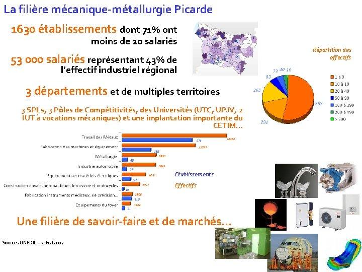 La filière mécanique-métallurgie Picarde 1630 établissements dont 71% ont moins de 20 salariés 53