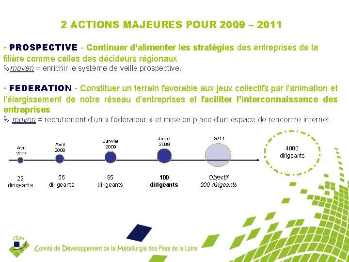 2 ACTIONS MAJEURES POUR 2009 – 2011 • PROSPECTIVE - Continuer d'alimenter les stratégies