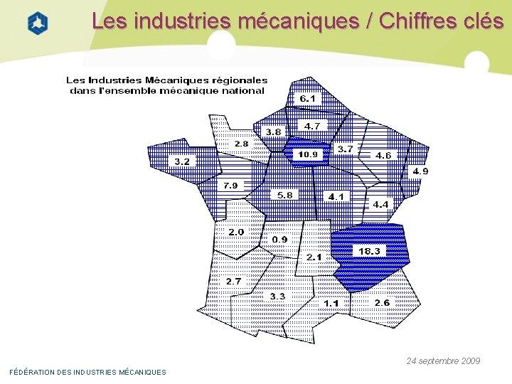 Les industries mécaniques / Chiffres clés 24 septembre 2009 FÉDÉRATION DES INDUSTRIES MÉCANIQUES