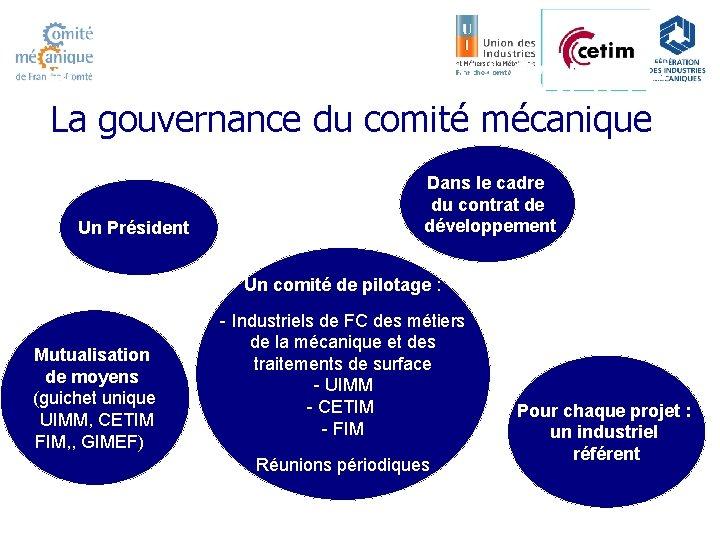 FONCTIONNEMENT DU COMITE La gouvernance du comité mécanique Dans le cadre du contrat de