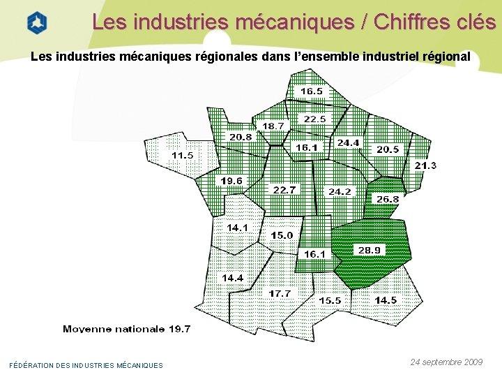Les industries mécaniques / Chiffres clés Les industries mécaniques régionales dans l'ensemble industriel régional