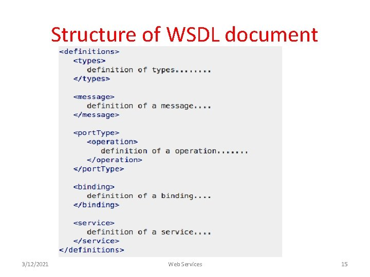 Structure of WSDL document 3/12/2021 Web Services 15