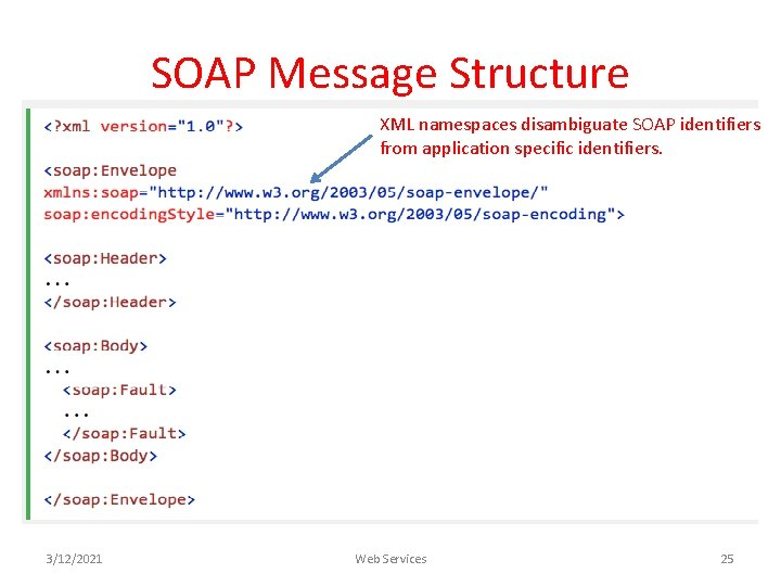 SOAP Message Structure XML namespaces disambiguate SOAP identifiers from application specific identifiers. 3/12/2021 Web