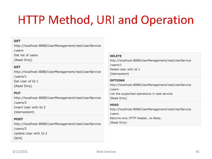 HTTP Method, URI and Operation 3/12/2021 Web Services 45