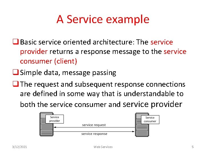 A Service example q Basic service oriented architecture: The service provider returns a response