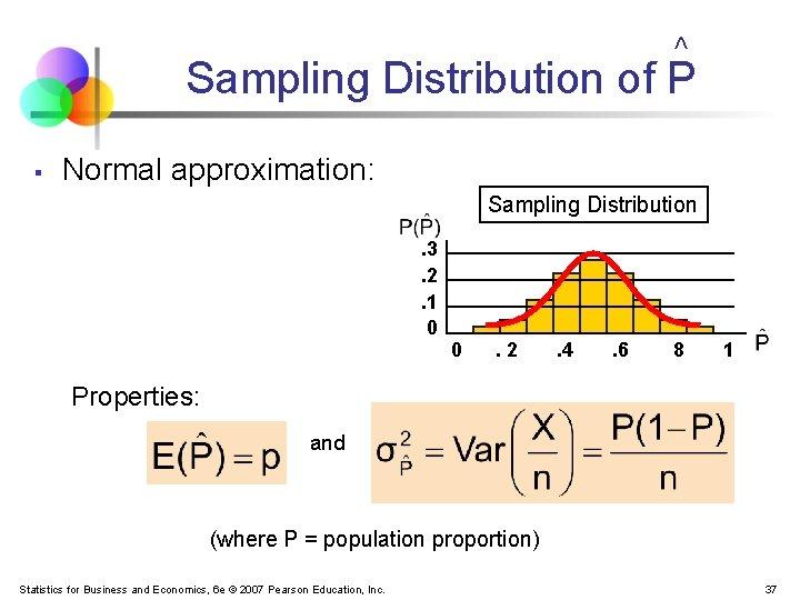 ^ Sampling Distribution of P § Normal approximation: Sampling Distribution. 3. 2. 1 0