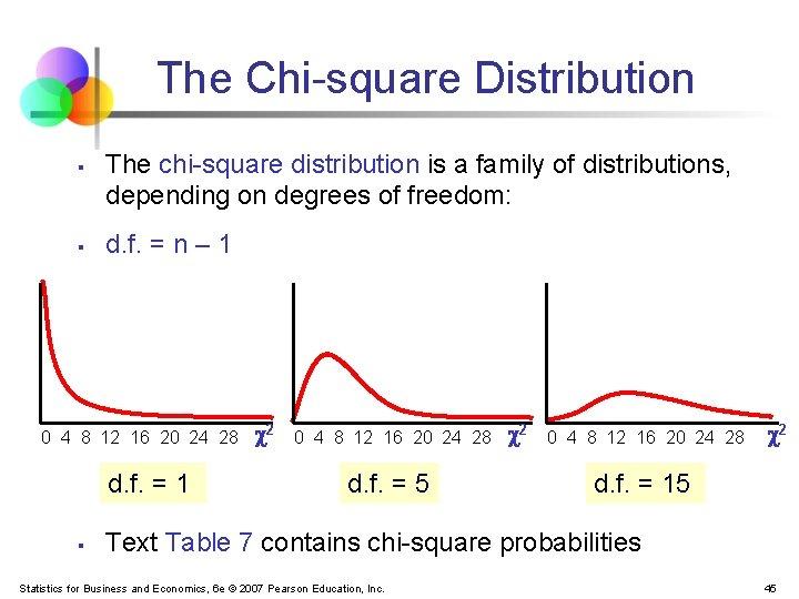 The Chi-square Distribution § § The chi-square distribution is a family of distributions, depending