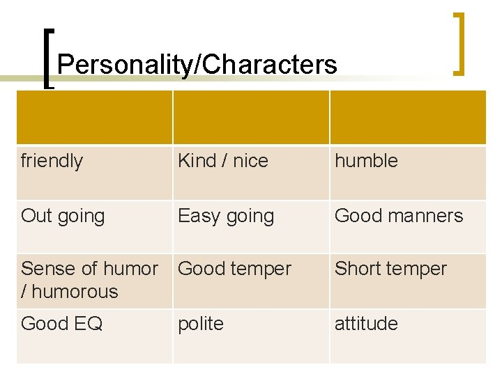 Personality/Characters friendly Kind / nice humble Out going Easy going Good manners Sense of