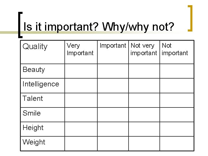 Is it important? Why/why not? Quality Beauty Intelligence Talent Smile Height Weight Very Important