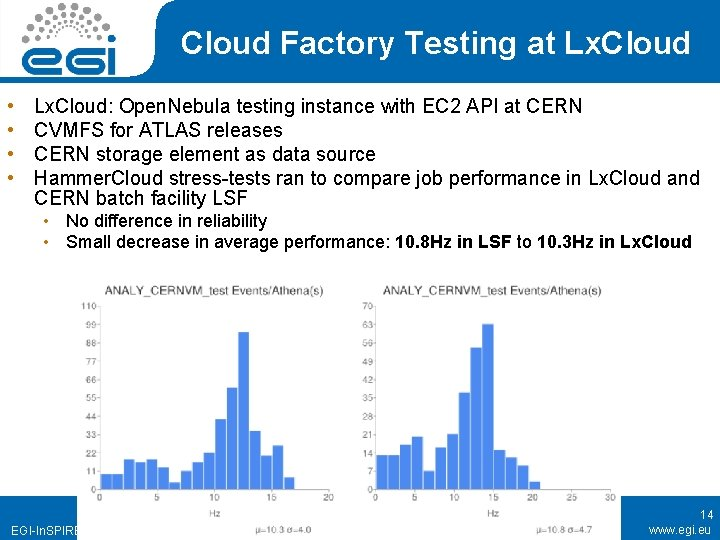 Cloud Factory Testing at Lx. Cloud • • Lx. Cloud: Open. Nebula testing instance