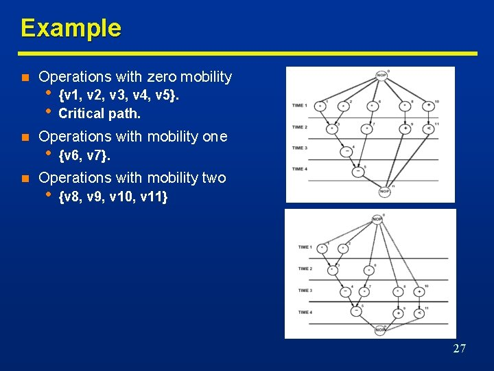 Example n n n Operations with zero mobility • • {v 1, v 2,