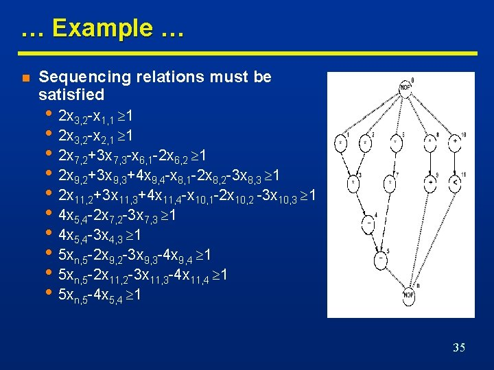 … Example … n Sequencing relations must be satisfied • 2 x 3, 2