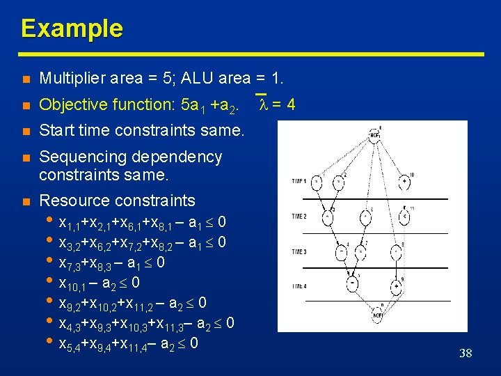 Example n Multiplier area = 5; ALU area = 1. n Objective function: 5