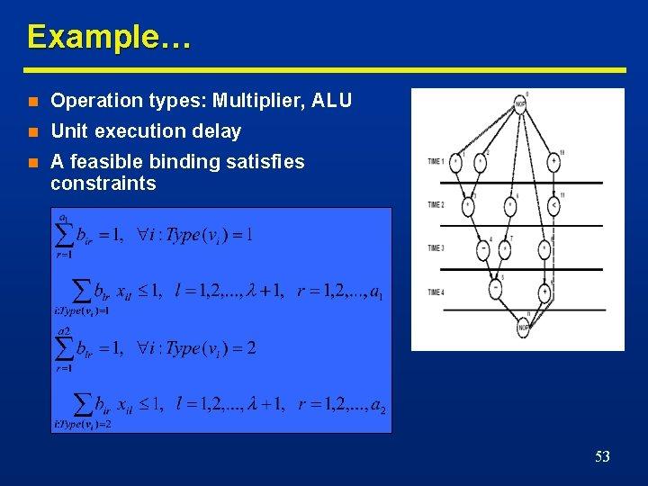 Example… n Operation types: Multiplier, ALU n Unit execution delay n A feasible binding