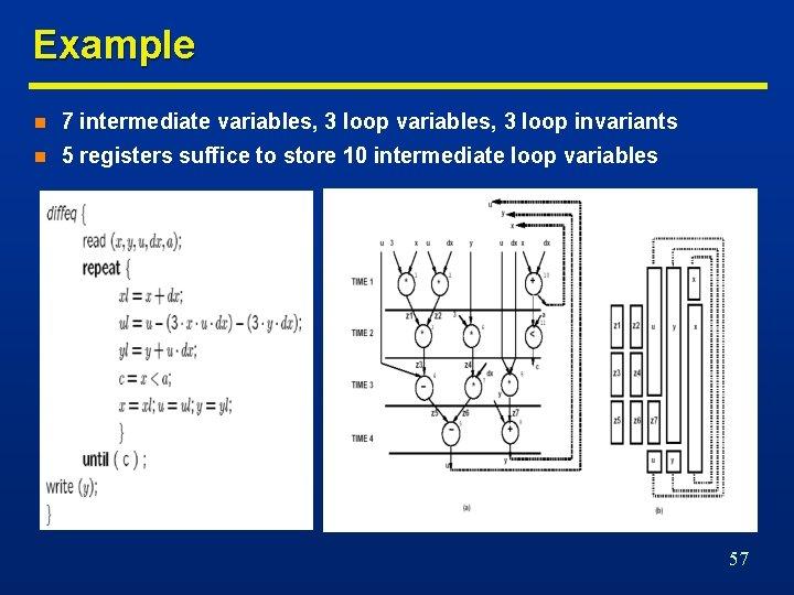 Example n 7 intermediate variables, 3 loop invariants n 5 registers suffice to store