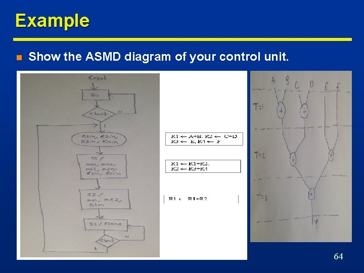 Example n Show the ASMD diagram of your control unit. 64
