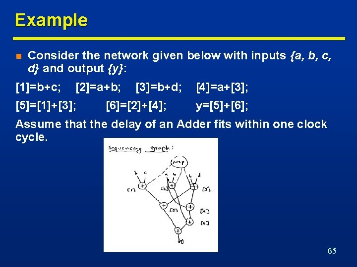 Example n Consider the network given below with inputs {a, b, c, d} and