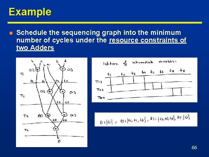 Example n Schedule the sequencing graph into the minimum number of cycles under the