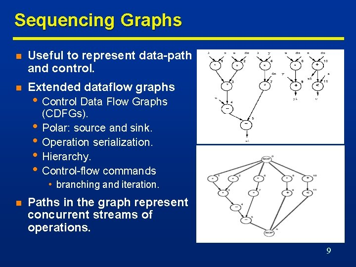 Sequencing Graphs n Useful to represent data-path and control. n Extended dataflow graphs •