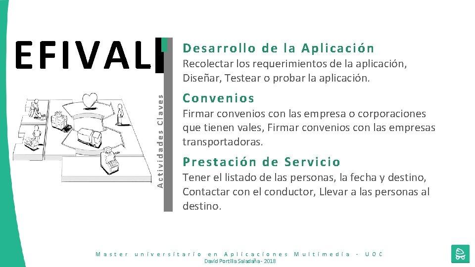 EFIVAL Desarrollo de la Aplicación Recolectar los requerimientos de la aplicación, Diseñar, Testear o