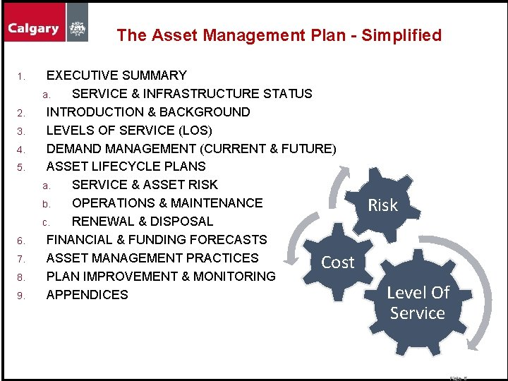 The Asset Management Plan - Simplified 1. 2. 3. 4. 5. 6. 7. 8.