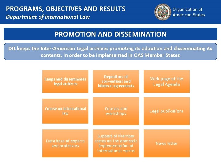 PROGRAMS, OBJECTIVES AND RESULTS Department of International Law PROMOTION AND DISSEMINATION DIL keeps the
