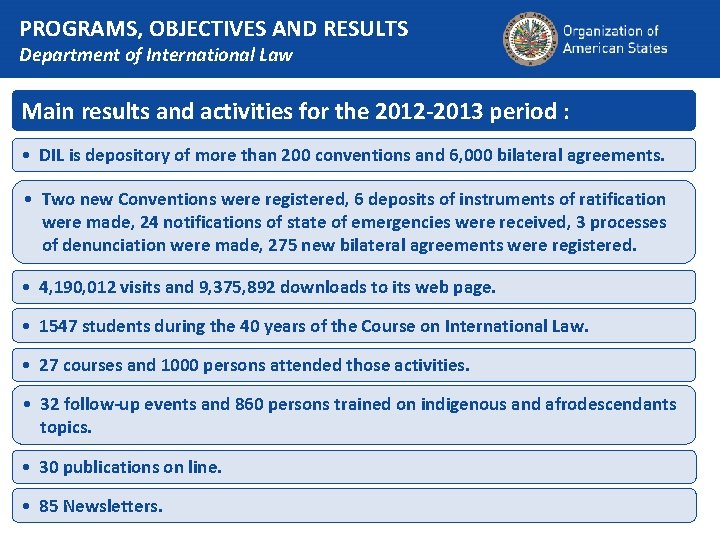 PROGRAMS, OBJECTIVES AND RESULTS Department of International Law Main results and activities for the