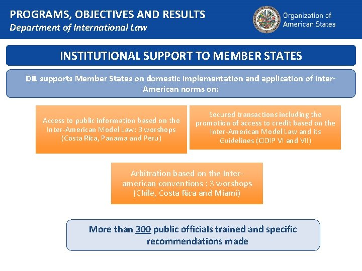 PROGRAMS, OBJECTIVES AND RESULTS Department of International Law INSTITUTIONAL SUPPORT TO MEMBER STATES DIL