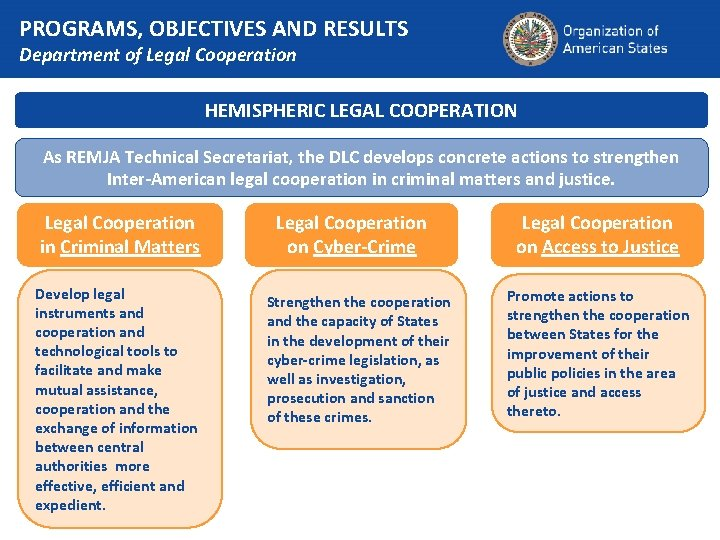 PROGRAMS, OBJECTIVES AND RESULTS Department of Legal Cooperation HEMISPHERIC LEGAL COOPERATION As REMJA Technical