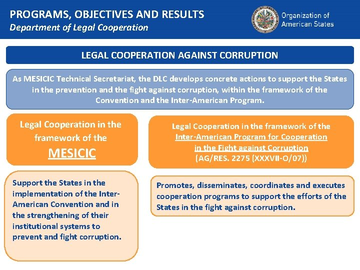 PROGRAMS, OBJECTIVES AND RESULTS Department of Legal Cooperation LEGAL COOPERATION AGAINST CORRUPTION As MESICIC