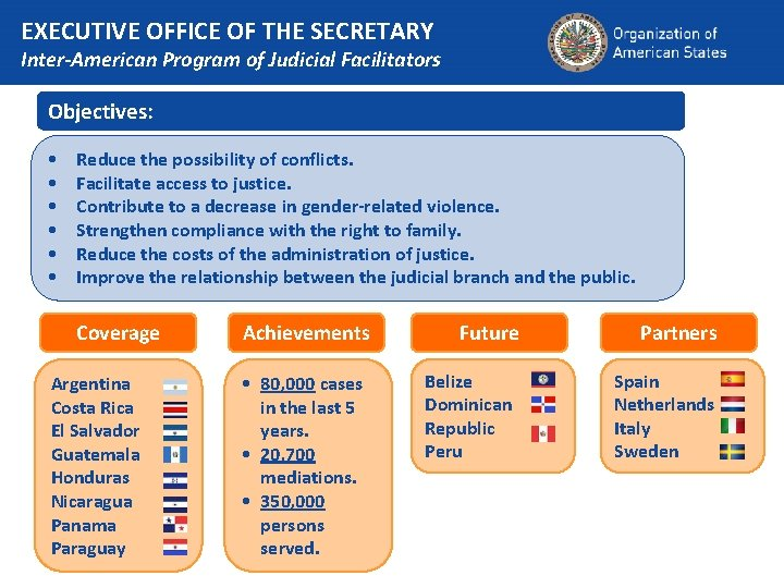 EXECUTIVE OFFICE OF THE SECRETARY Inter-American Program of Judicial Facilitators Objectives: • • •