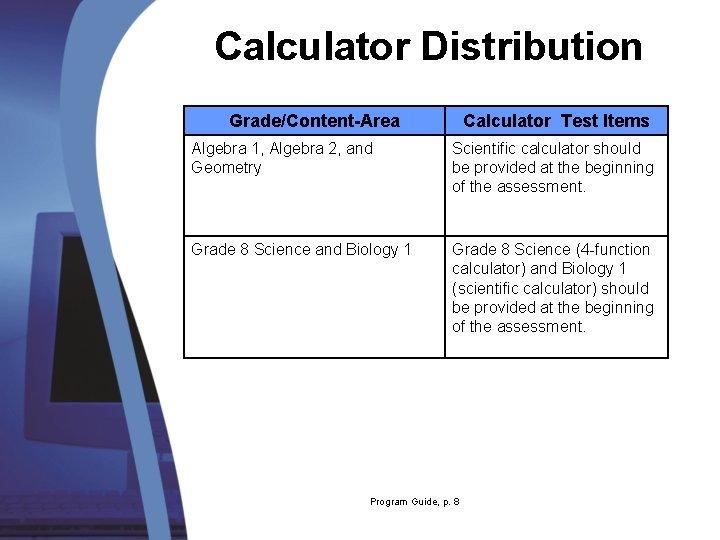 Calculator Distribution Grade/Content-Area Calculator Test Items Algebra 1, Algebra 2, and Geometry Scientific calculator