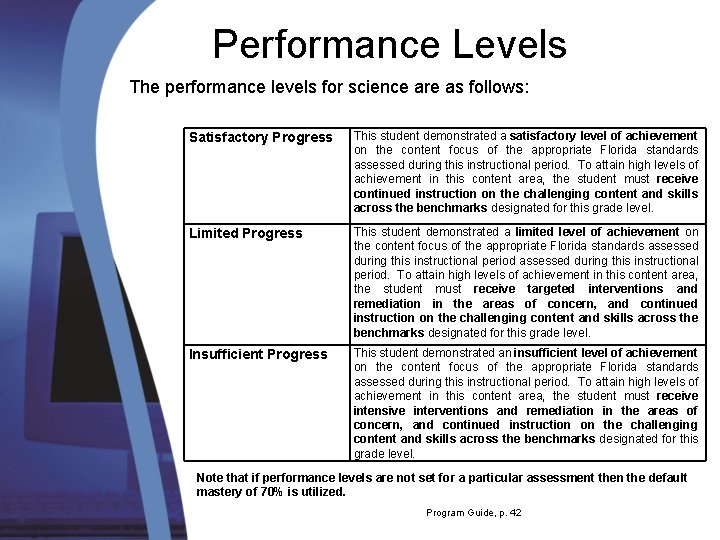 Performance Levels The performance levels for science are as follows: Satisfactory Progress This student