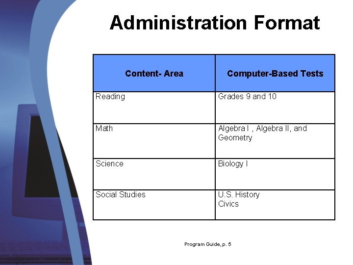Administration Format Content- Area Computer-Based Tests Reading Grades 9 and 10 Math Algebra I