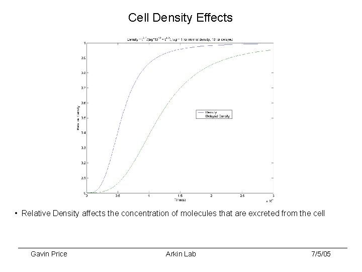 Cell Density Effects • Relative Density affects the concentration of molecules that are excreted