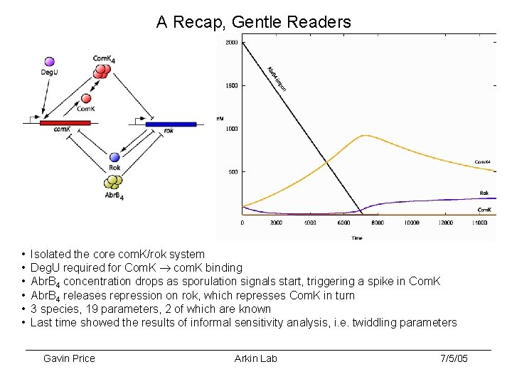 A Recap, Gentle Readers • • • Isolated the core com. K/rok system Deg.