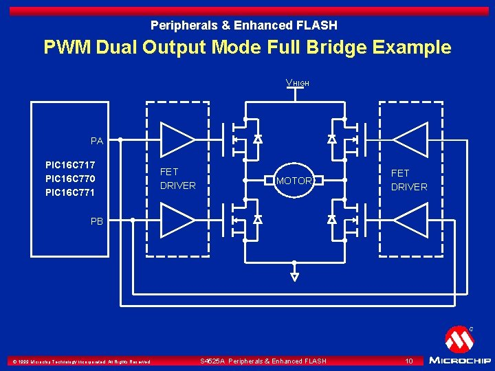 Peripherals & Enhanced FLASH PWM Dual Output Mode Full Bridge Example VHIGH PA PIC