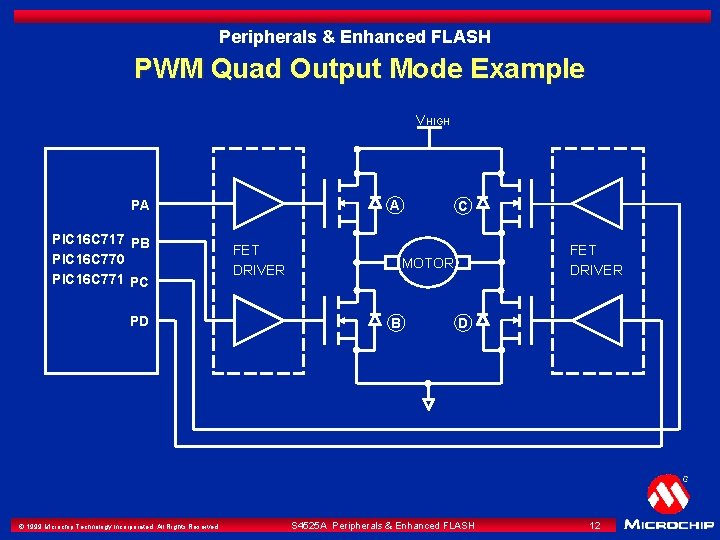 Peripherals & Enhanced FLASH PWM Quad Output Mode Example VHIGH PA PIC 16 C