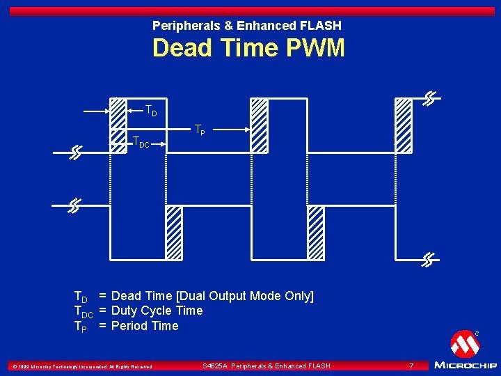 Peripherals & Enhanced FLASH Dead Time PWM TD TDC TP TD = Dead Time